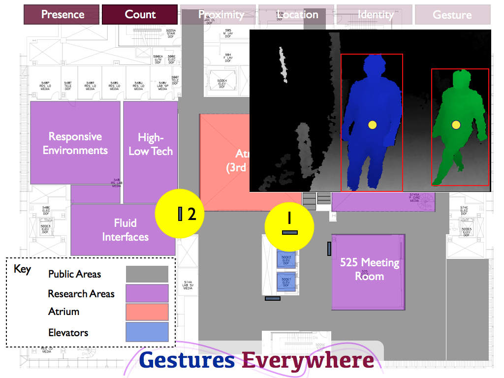 This image demonstrates three users being detected across two different locations on the 5th floor.